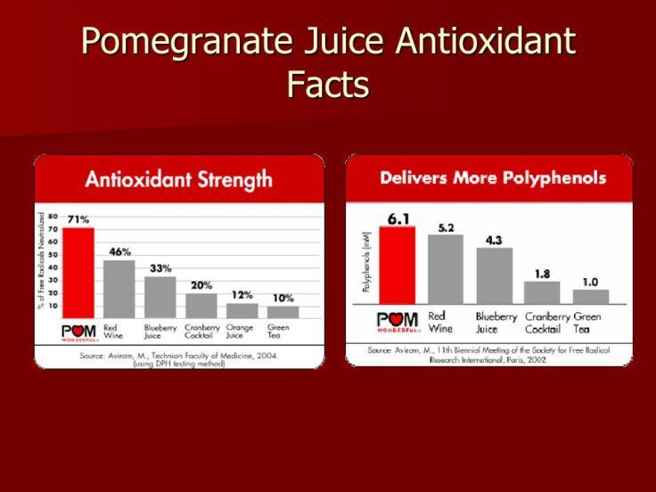 Pomegranate+Juice+Antioxidant+Facts.jpg