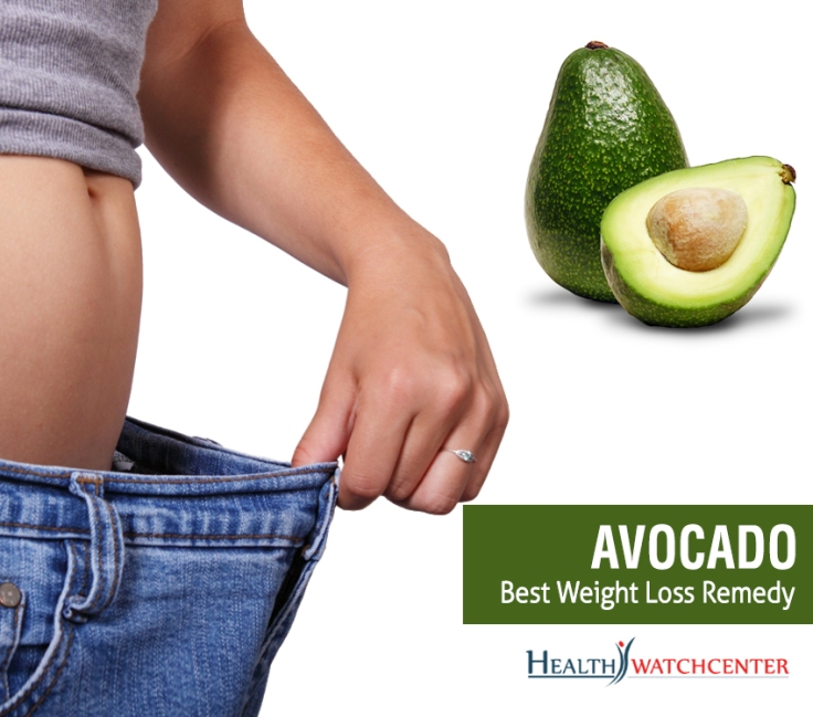 avocado-weight-loss.jpg