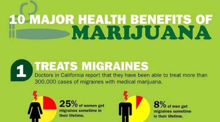 Medical_Cannabis_Science-ecropped-800x445.jpg