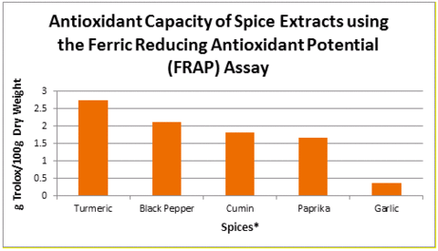 turmeric-benefits-antioxidant-min_large.png